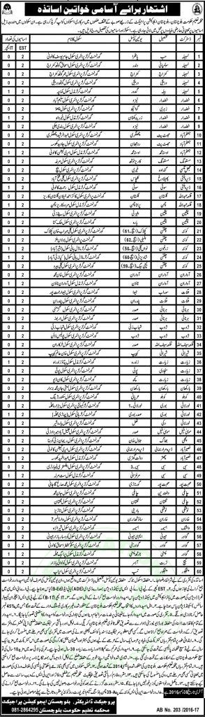 Jobs+in+Education+Department+Balochistan+Dec+2016+-+Jobs+in+Pakistan++++    Daily+Newspaper+Jobs+2016+|+Jobs+in+Pakistan+|+Government+Jobs+|++Saudi+Arabia+Jobs+|+NTS+Jobs  + ++Vacancy+/+Positions+of+this+Advertisement+  ++Jobs+in+Educa
