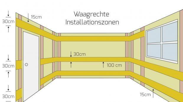 Elektro Installationszonen Nach Din 18015 3 Din Electronic Elektro Installationszonen Nach Home Electrical Installation Installation