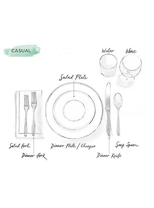 dinner place settings how to set the table