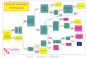 kledingkast opruimen|kleding organiseren| gratis schema |gratis kinder kledingkast labels|DIY||www.helderenklaar.nl | professional organizing |hulp bij opruimen | time management | voor werkende moeders