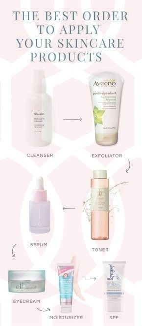 4 Simple and Impressive Tips and Tricks: Skin Care…