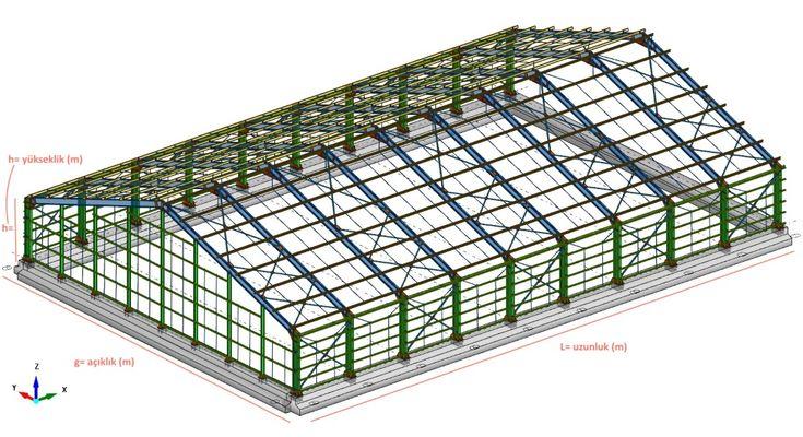 Çelik Hangar Projesi, Metrajı ve Statik Hesap Raporu