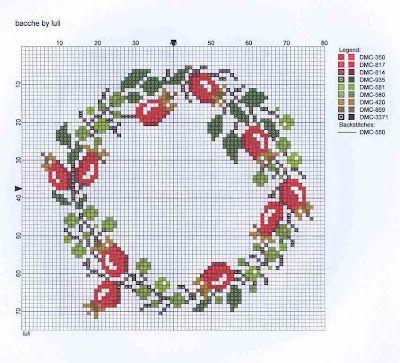 Cross Stitching Christmas Wreath Kreuzstich Weihnachten Kranz Winter