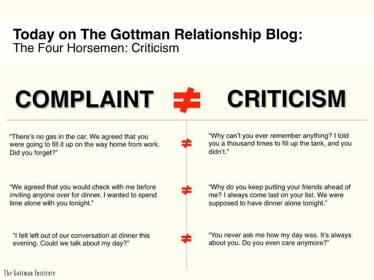 The Four Horsemen series takes a closer look at the first horseman. Criticizing your partner is different than offering a critique or voicing a complaint. Read more:     http://www.gottmanblog.com/2013/04/the-four-horsemen-criticism.html
