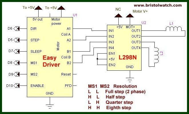Easy Driver Combined With A L298n Driver