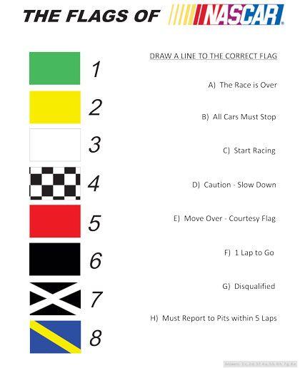 NASCAR Race Mom: Do you know all the #NASCAR Race flags?