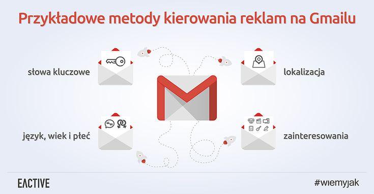 Poznaj metody kierowania reklam na Gmailu.