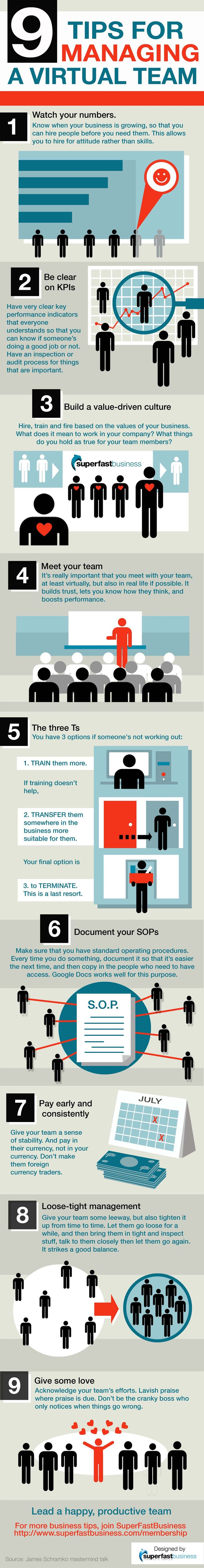 Infographic 9 Tips For Managing A Virtual Team
