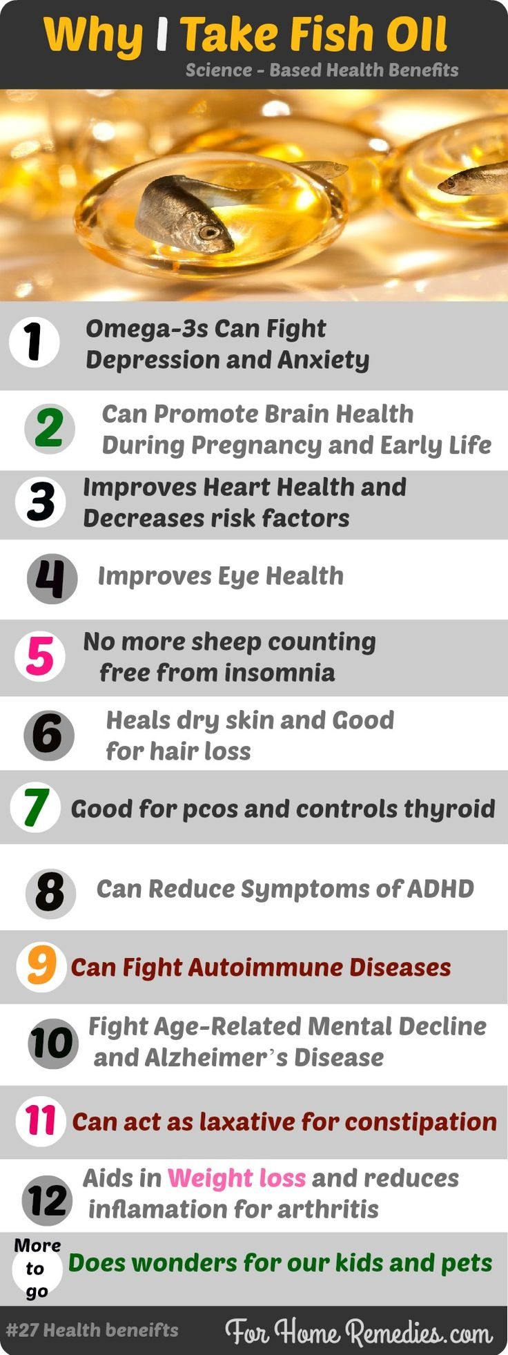 How Fish Oil Could Help Me #27 Powerful Omega 3 Fatty Acid Remedies. Amazing Health Benefits of Fish oil: Home Remedies for Depression, Insomnia, Heart, Dry Skin, Hair, Constipation, Thyroid, Cholesterol, Pcos, Dandruff and ..