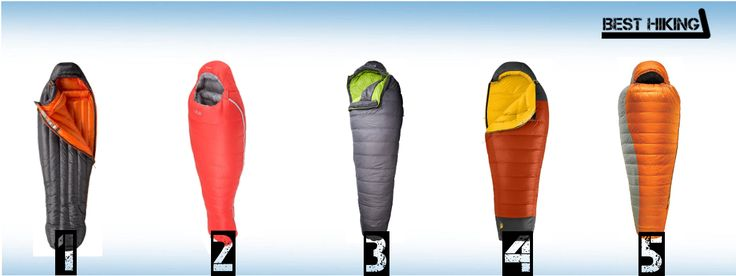 The best 3-season lightweight sleeping bags reviewed