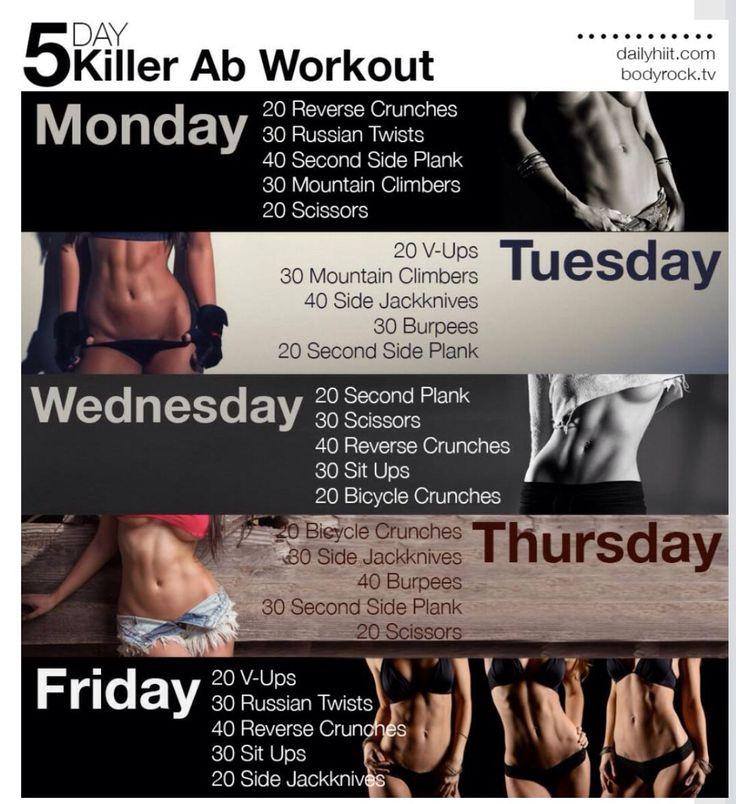 5-day Abs Workout Plan (BodyRock)