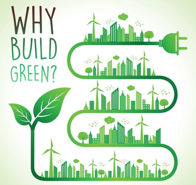 In the United States, buildings account for:  39% of total energy use 12% of total water consumption 68% of total electricity consumption 38% of carbon dioxide emissions  Build Green!