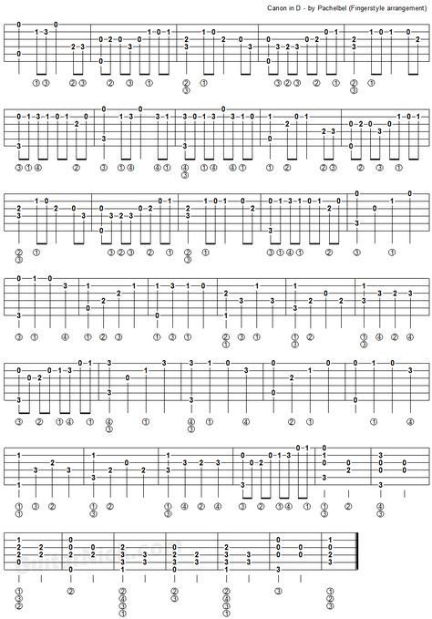 8 Best Canon Images On Pinterest Guitars Guitar Lessons And