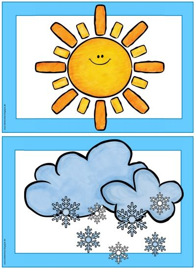 "Ideenreise: Flashcards/Wordcards ""weather"""