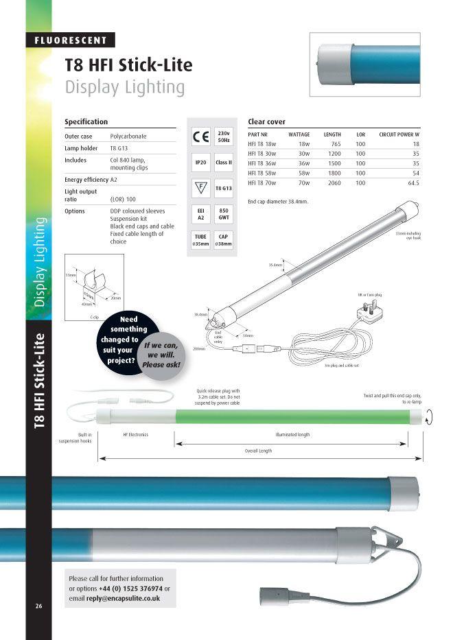 EncapSulite : Products