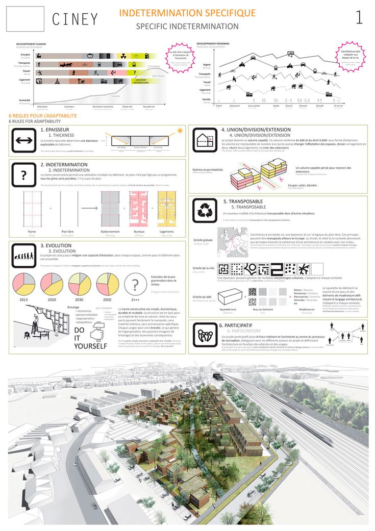 Results of the Europan 12 Architecture Competition