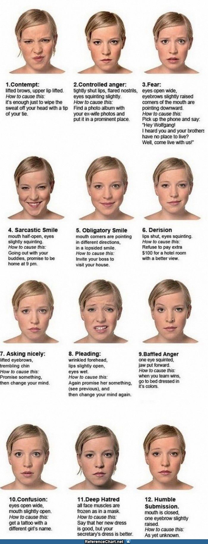 Facial expressions | Body Language | Pinterest | Facial ...