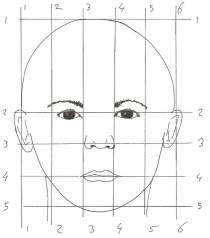 Portret tekenen - verhoudingen ( 2 )
