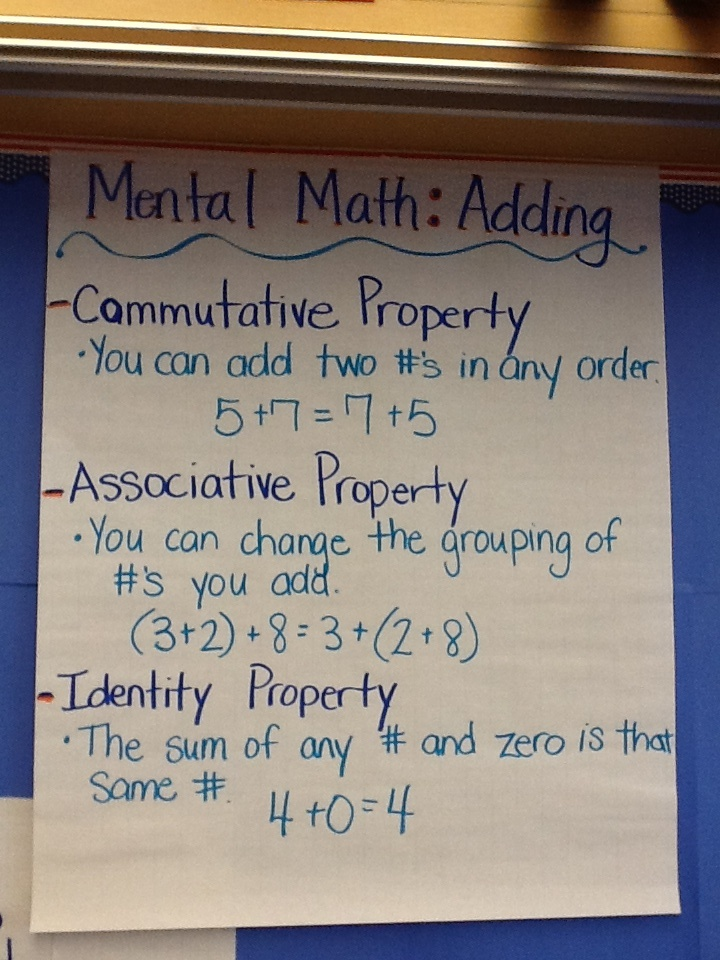 The third grade students are learning strategies for adding. They include: Commutative Property, Associative Property, and the Identity Property.