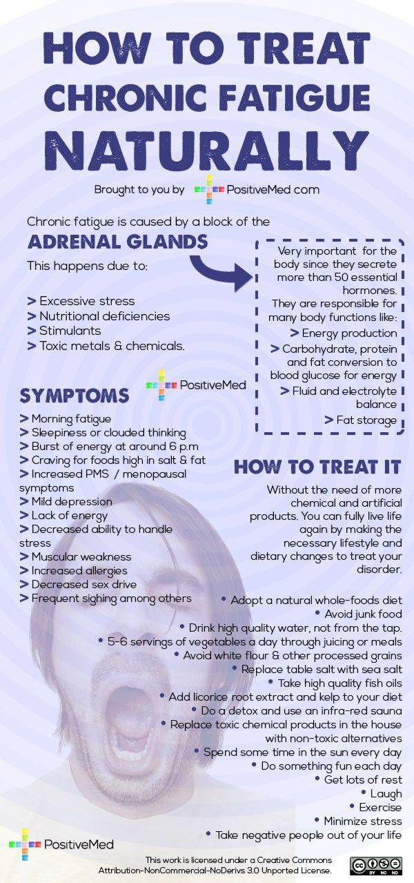 how-to-treat-chronic-fatigue-naturally. For related posts, visit: http://www.oneagora.com