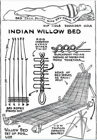 Indiańskie łóżko wioska www.runowo.pl
