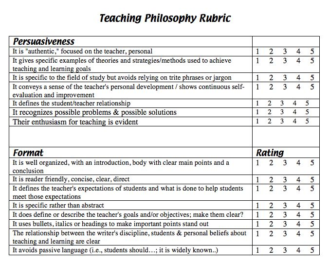 Más de 25 ideas fantásticas sobre Teaching Philosophy en Pinterest - teacher evaluation form