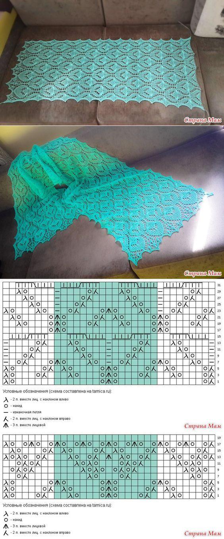 Lace shawl pattern