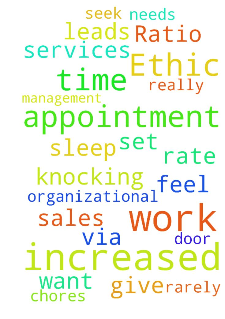 Increased Work Ethic, Attitude & Appointment Ratio - I seek first the Kingdom. Please give me increased work ethic, increased success rate to set appointments via phone, door knocking, referrals and leads from my admin and inside sales. May we learn what is and what is not feasible and required, and only spend time with customers who want and can get our services. Multiply my time and organizational skills, help me with basic chores, taxes and other life management needs like sleep, Bible…