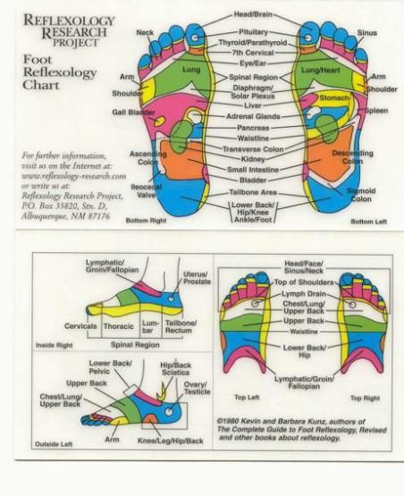 What are your feet telling you? Find out what's going on in your body with this simple method.