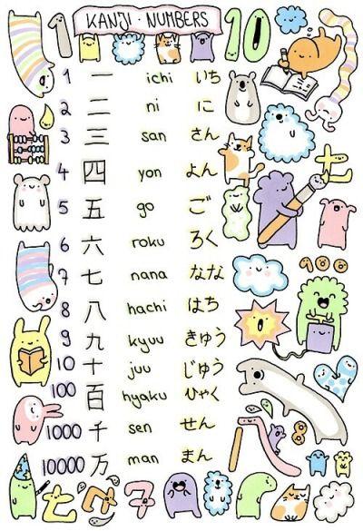 numbers japanese