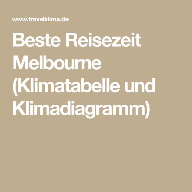 Beste Reisezeit Melbourne (Klimatabelle und Klimadiagramm)