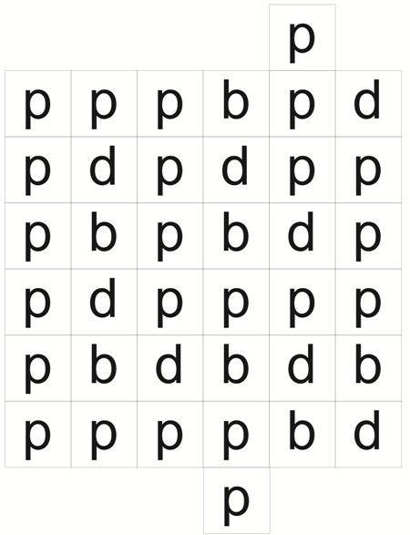 Az olvasni tanuló és olvasási problémával küzdő gyerekek legtöbbször a 'b', 'd', és 'p' betűket tévesztik össze egymással. Ma ennek a problémának a kezelésére készítettem egy játékot.