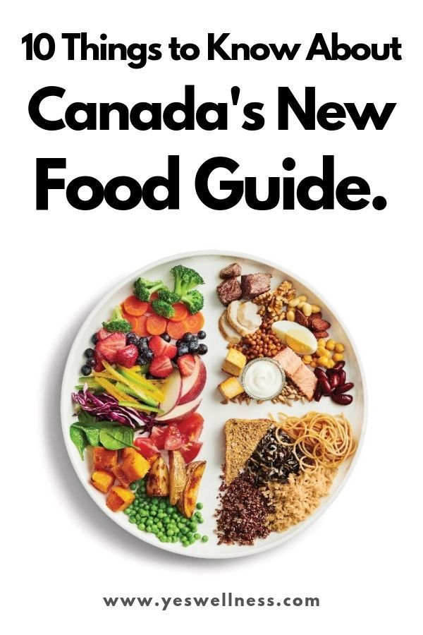 10 Things To Know About Canada S New Food Guide In 2020 Canada Food Guide Food Guide Canada Food
