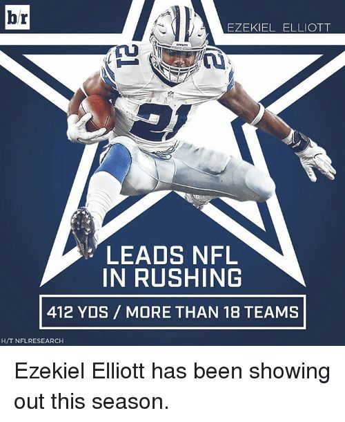 Dallas Cowboys #21 Ezekiel Elliott.