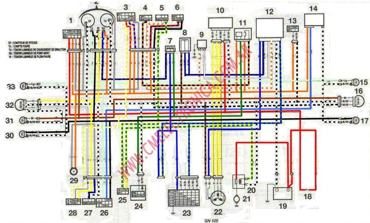 Diagram  Suzuki Gn 125 Wiring Diagram     In 2020