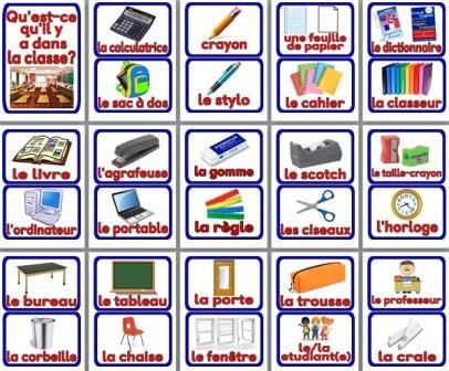 Free printable French Vocabulary Cards/Posters. Things you would find in a classroom French display or as vocabulary flashcards.