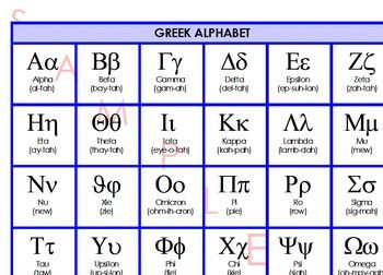 lowercase greek letters 17 best images about mathematics summary sheets on 13276 | 3a3f4d7236794f1720049c784b9746db