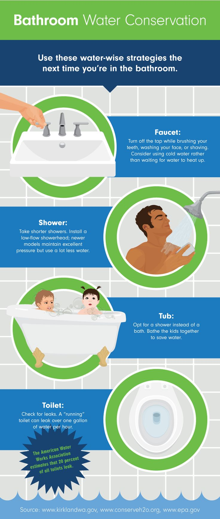 Bathroom Water Conservation - Reduce Water Waste: Simple Solutions for Using Less