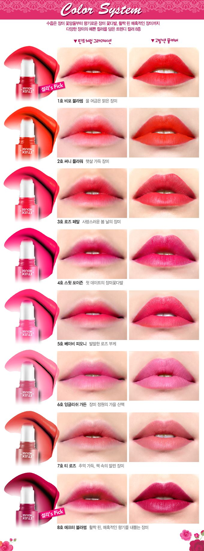 Etude House &Rose Rosy Tint Lips Colour System; so after reading one (yes only ONE) review for the cushion lip products, I really think I want to try one since they seem to be more pigmented than the milk tints *__* and a bit handier to carry around than the little tint jars!