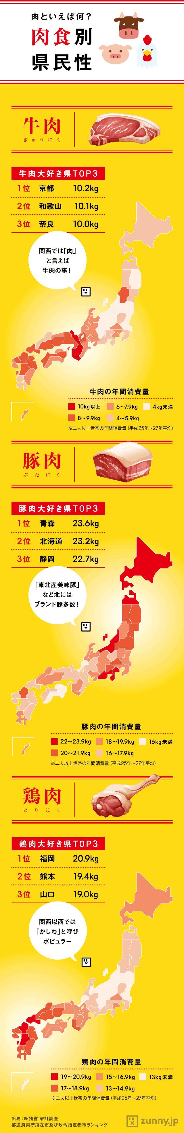 肉じゃがやカレーに入れる肉といえば、東日本では「豚肉」、西日本では「牛肉」と答える人が多い。日本の…