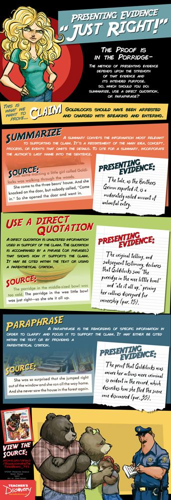 types of demonstrative evidence Meaning of demonstrative evidence as a legal term what does demonstrative evidence mean in law demonstrative evidence is one of the most popular types of proof for an intercompany arbitrator because it is offered as a means to clarify and aid the arbitrator in understanding what.