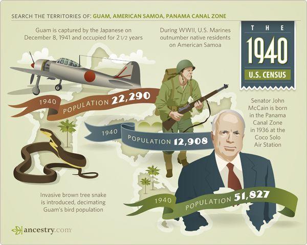 #Guam #Samoa #Panama #1940 #1940 CensusCensus Infographic