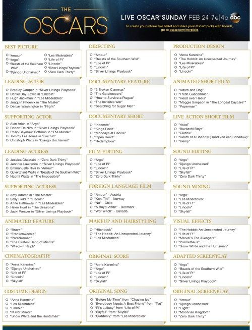 16 best Oscars images on Pinterest | Oscar ballot, Oscar party and ...