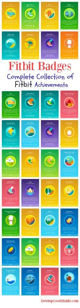 Fitbit Badges List. DIscover the fun goals you can achieve for walking steps, levels, charity and more with the fitbit pedometer.