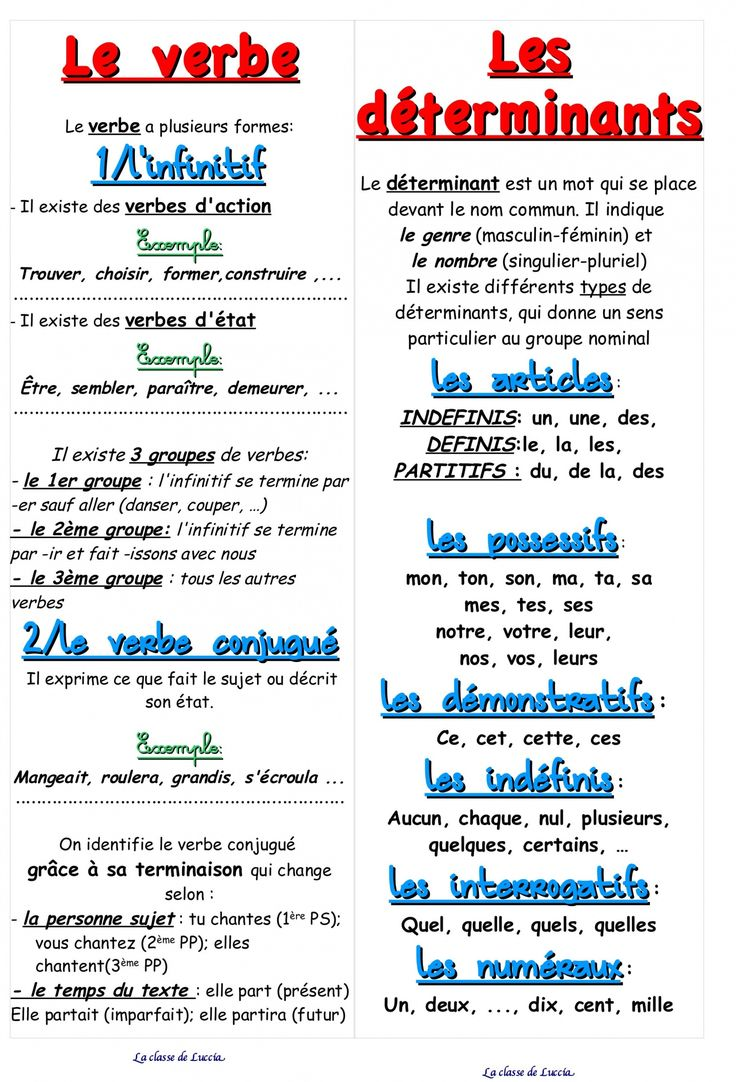 le verbe et les determinants. FLE . learn french . aprender frances. grammaire. french grammar, gramatica francesa