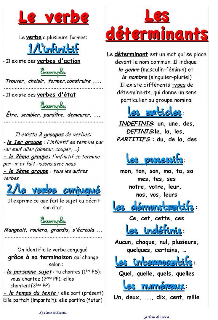 le verbe et les determinants. FLE . learn french . aprender frances. grammaire. french grammar, gramatica francesa