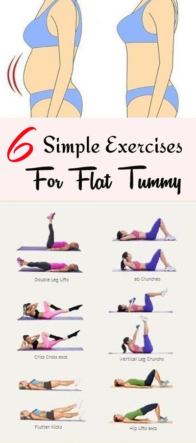 6 Simple Exercises For Flat Tummy In 3 Weeks