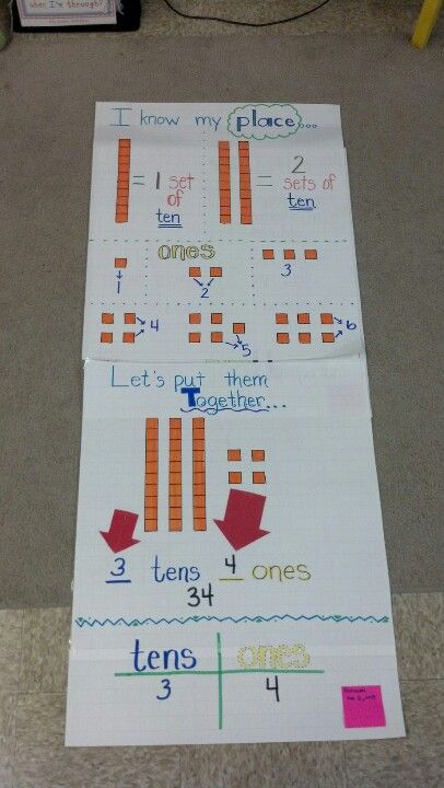 Place value: tens and ones place. Example with ten blocks and ones. I was also going to include 34 ones to show another way to write it. First grade