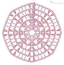 Resultado de imagen para mandalas crochet patrones