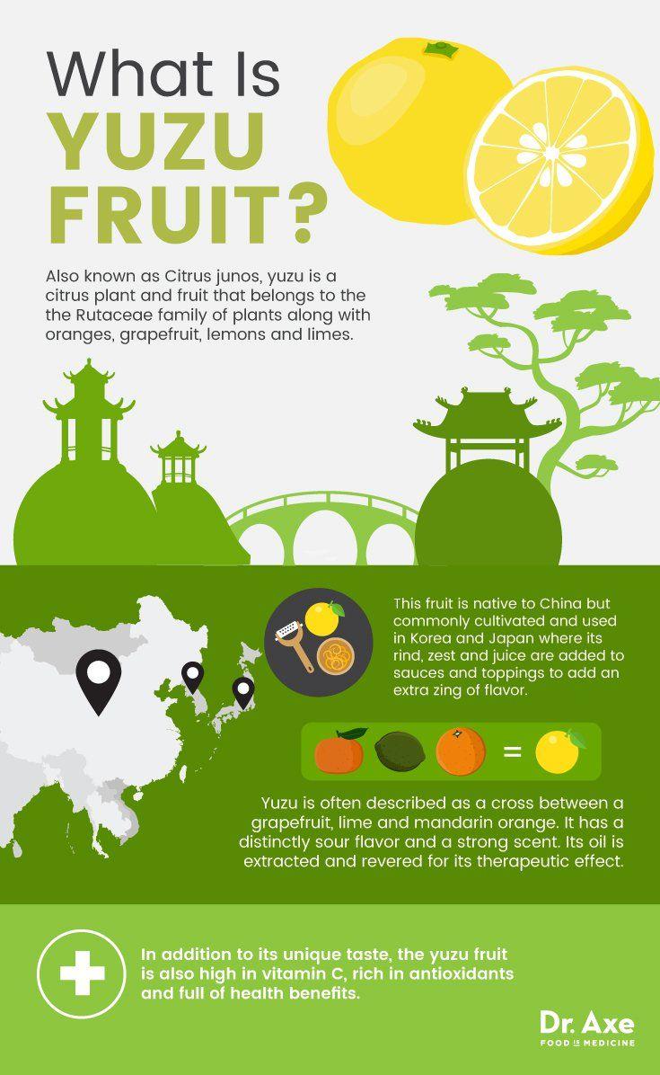yuzu fruit: an asian citrus fruit with 6 health benefits
